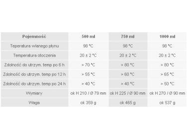 Termos Esbit klasyczny - Vacuum Flask 0,5 l